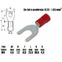 KONEKTOR WIDEŁKI 4,3mm NA KABEL 0,25-1,65mm2