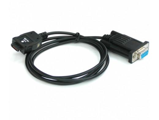 Kabel transmisji danych...