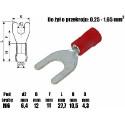 Konektor widełki 6,4mm na kabel 0,25-1,65mm czerwone izolowane 600152