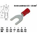 Konektor widełki 5,3mm na kabel 0,25-1,65mm2 czerw