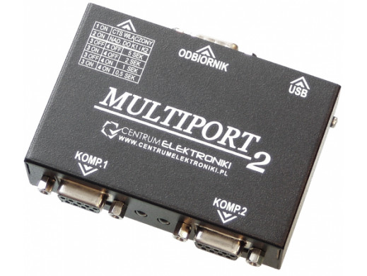 Multiport Rs-232...