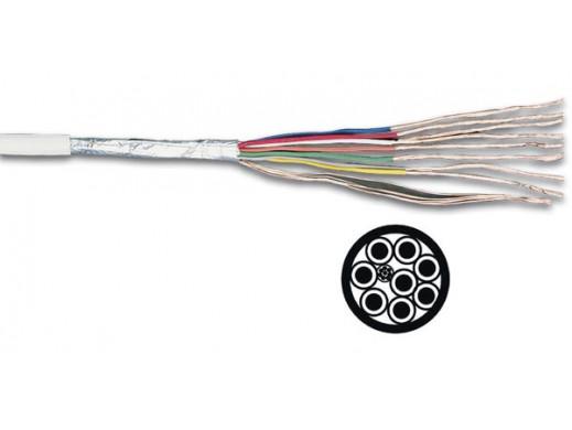 Wielożyłowy kabel ekranowany