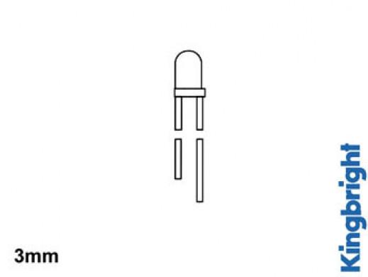STANDARDOWA ŻARÓWKA LED 3mm CZERWONA PRZEZROCZYSTA